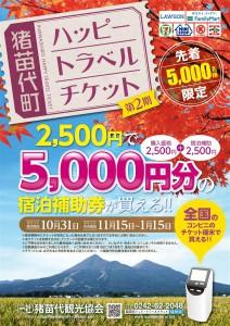 猪苗代観光協会ハッピートラベルチケット
